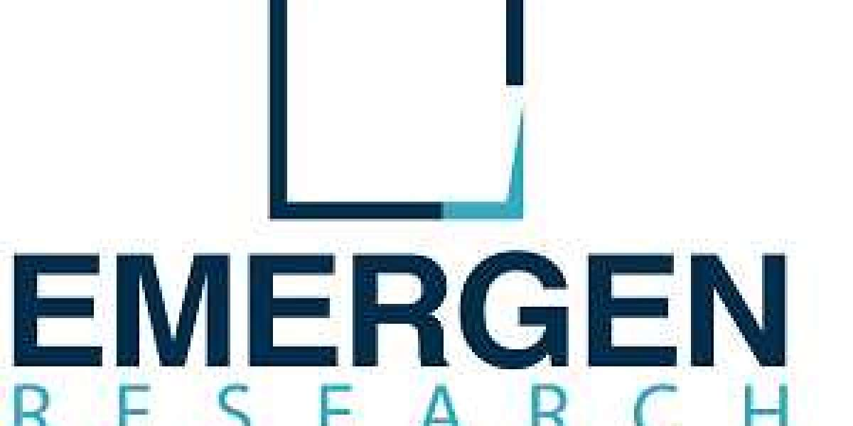 Biosensors Market Forecast Report | Global Analysis, Statistics, Revenue, Demand and Trend Analysis Research Report by 2