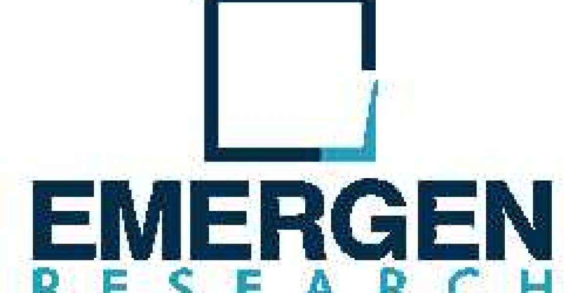 Renewable Polypropylene Market Opportunities, Top Manufactures, Industry Growth, Share, Size, Regional Analysis and Glob