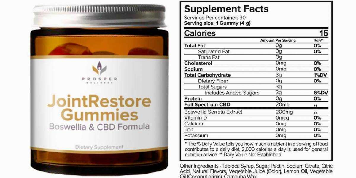 Does JointRestore Gummies Work  For Pain–Free?