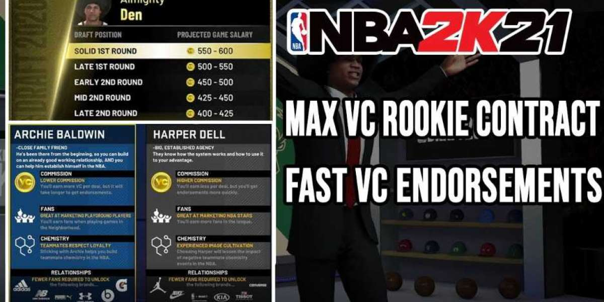 Procedure for Renewing MyTeam Contracts in NBA 2K21