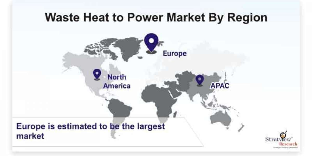 Covid-19 Impact on Waste Heat to Power Market to Witness Impressive Growth During 2021-2026