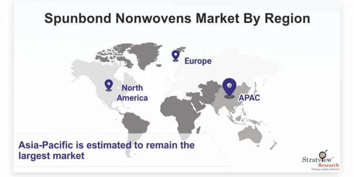 What is the future of Spunbond Nonwovens Market? Know Covid Impact on Size, Share & Forecasts