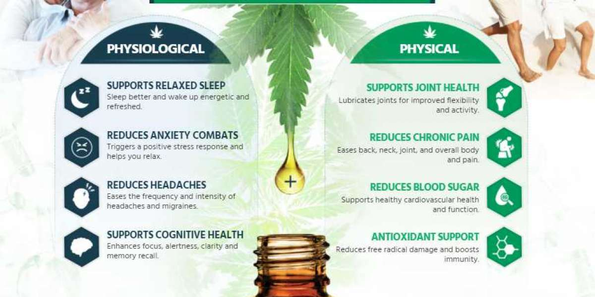 What Are The Benefits Of Renown CBD Gummies?