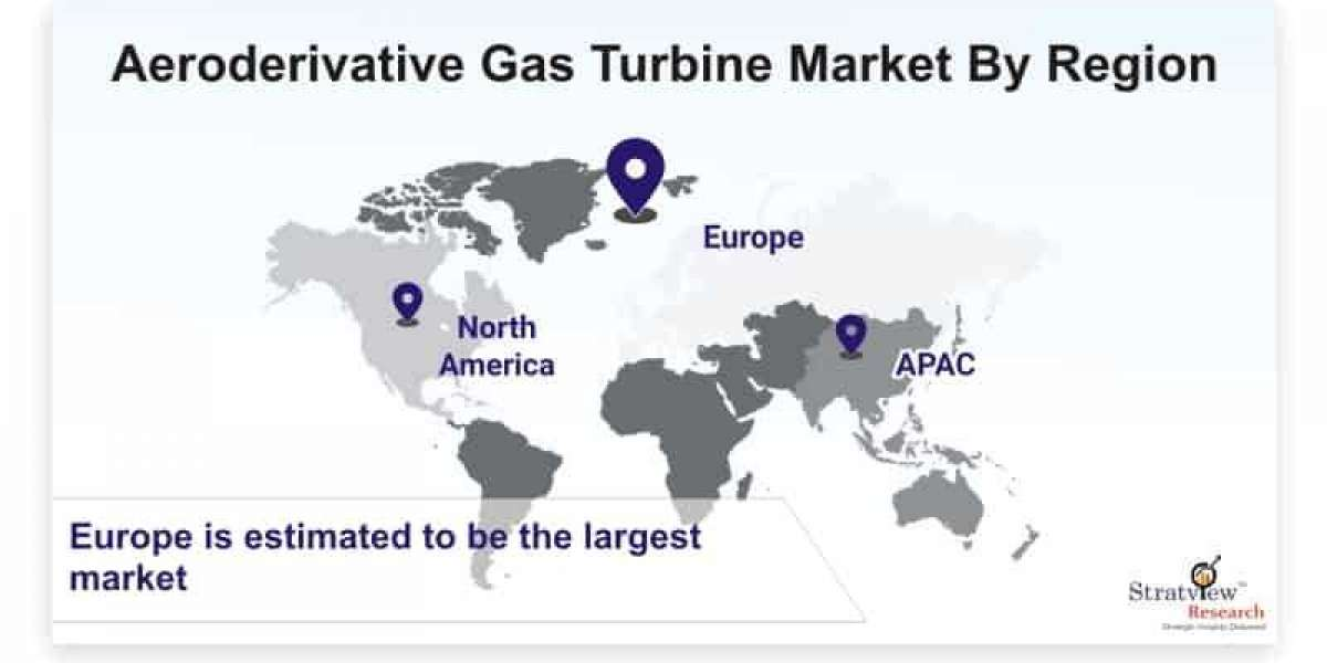 Aeroderivative Gas Turbine Market: Competitive Analysis and Global Outlook 2020-2025