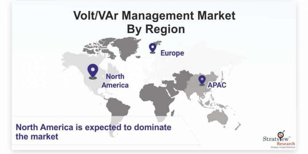 Volt/VAr Management Market to Grow at a Robust Pace During 2021-2026