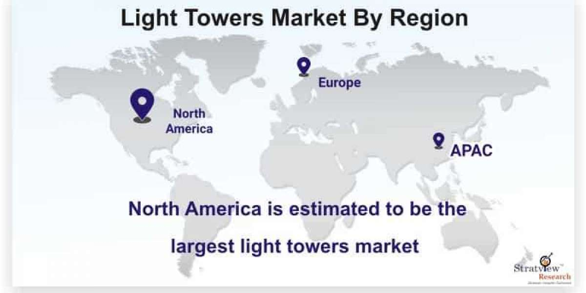 What is the future of Light Towers Market? Know Covid Impact on Size, Share & Forecasts
