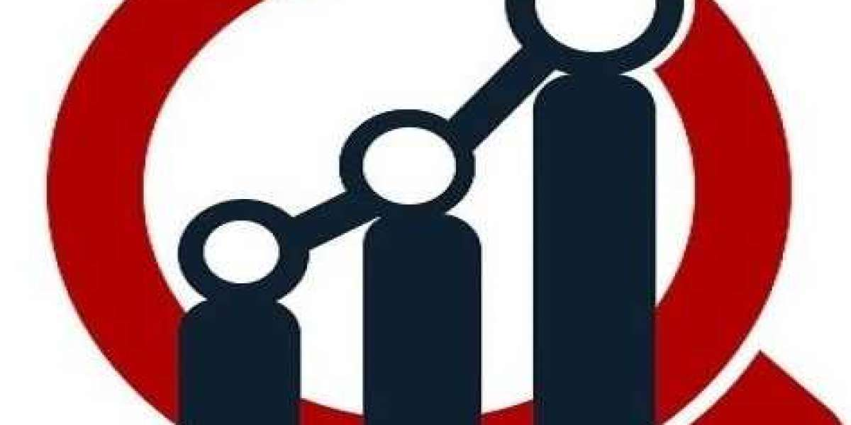 Smart Well Market Top Companies Data 2021, Industry Share, Demand and Revenue Growth Opportunities, 2027