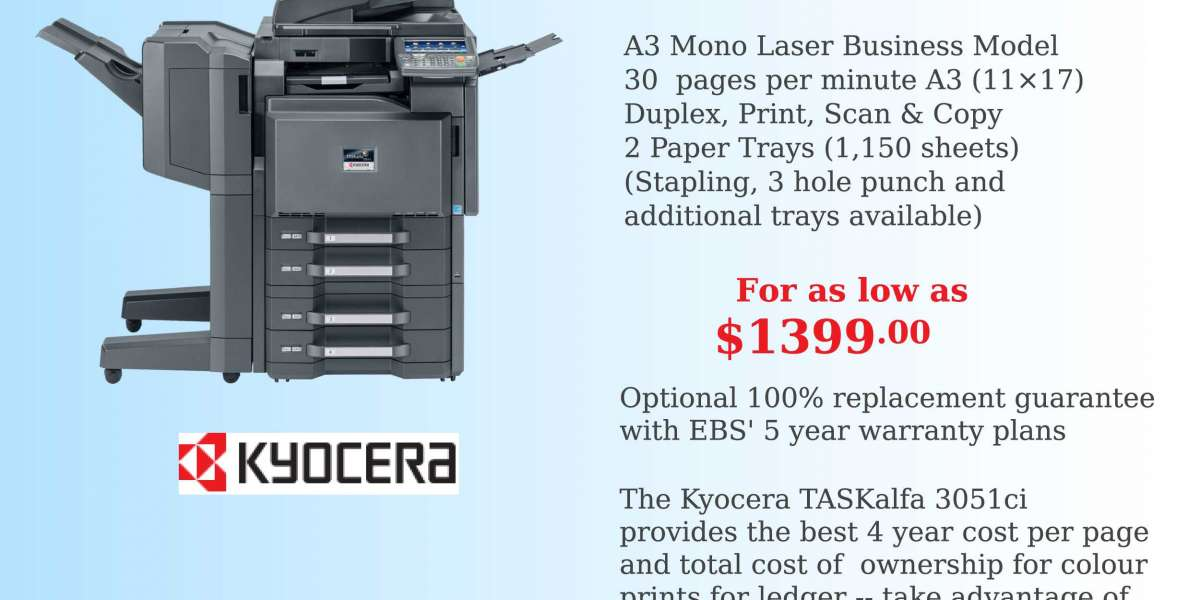 How a Multi-function Printer Increases Productivity and Profitability