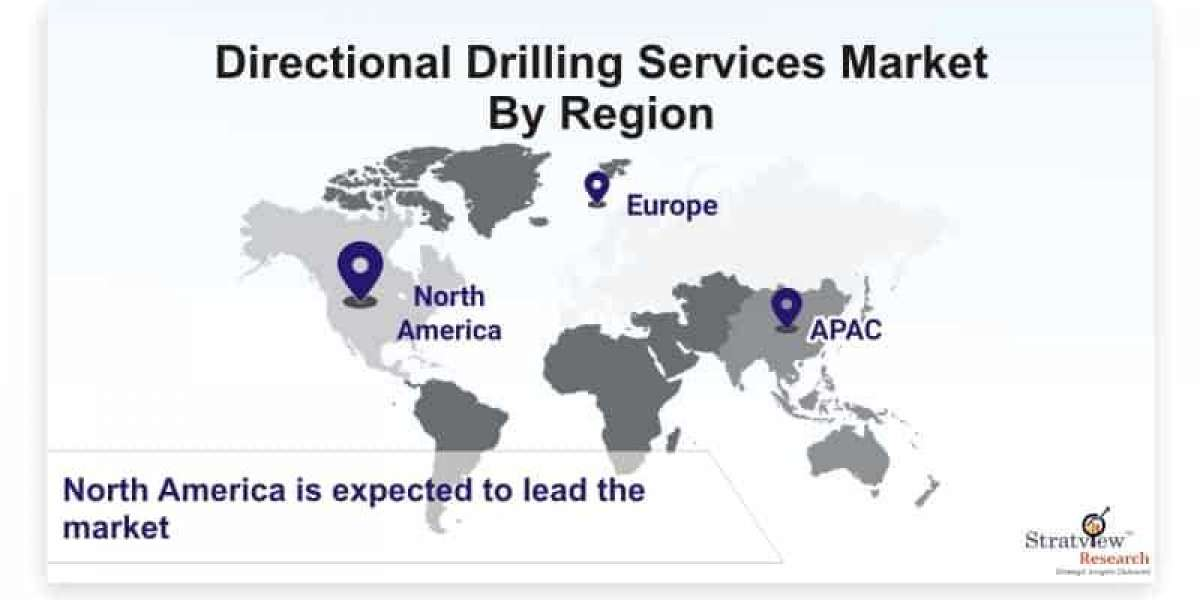 Directional Drilling Services Market: Global Outlook, Key Developments, And Market Share Analysis | 2020-25