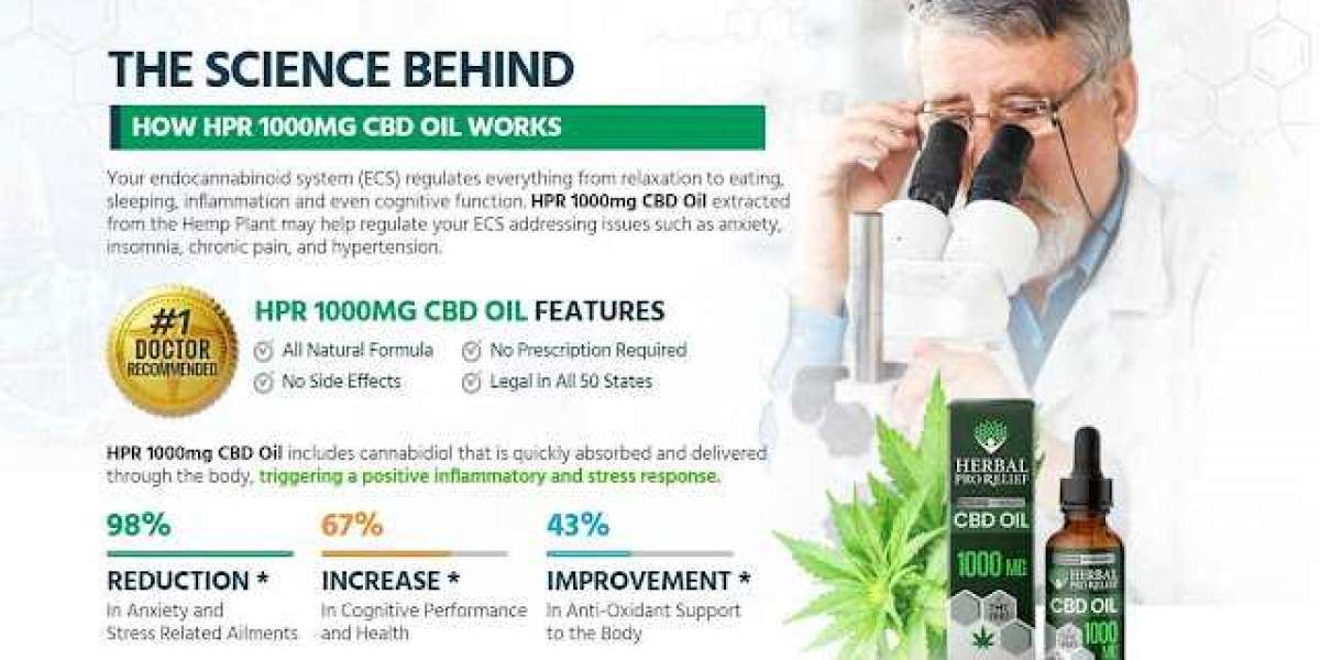 Herbal Pro Relief CBD ( Trial Offer) – Relieves Stress, Pain & Discomfort Easily! Reviews & Price!