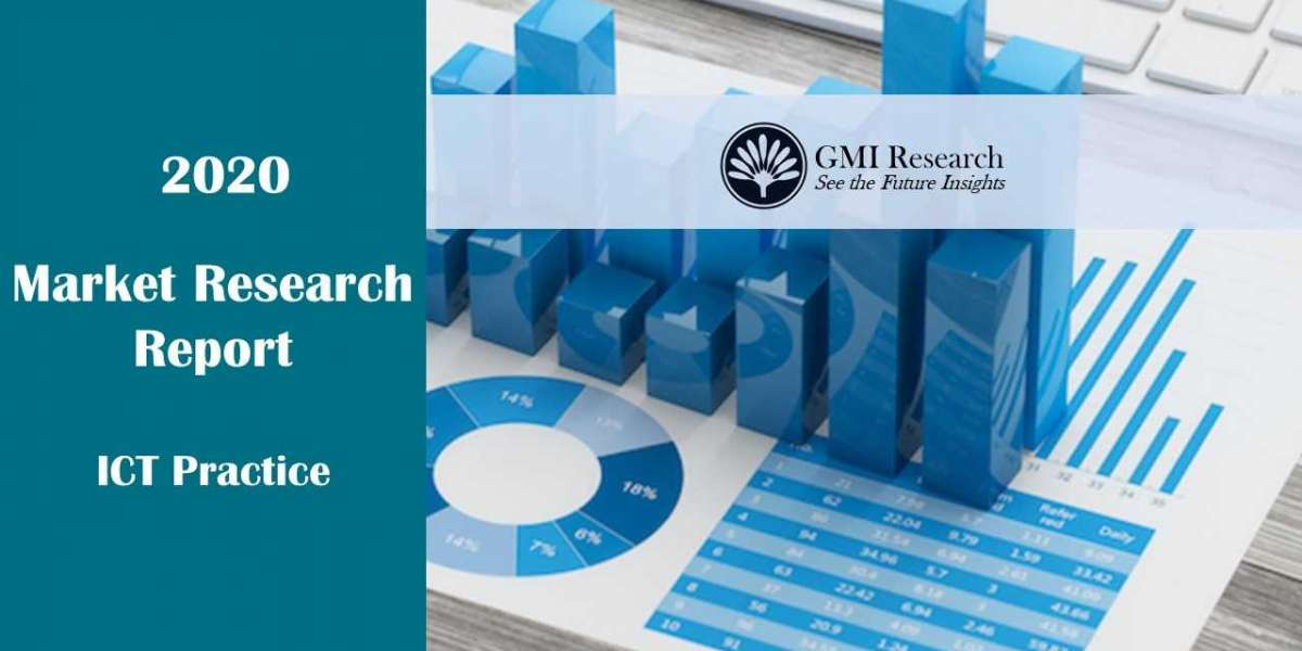 Network Security Software Market Research Report