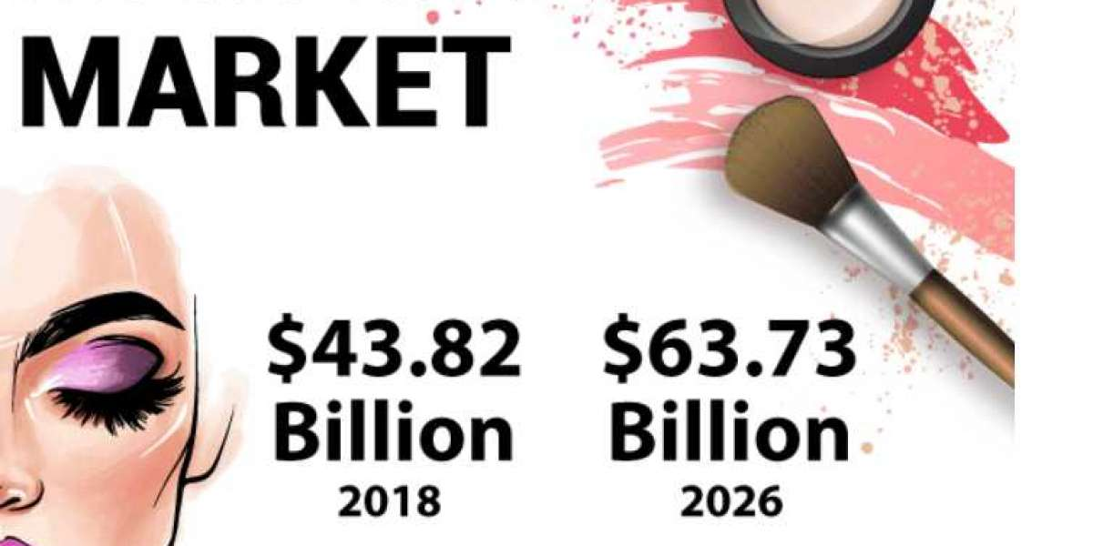 Makeup Market Demand, Sales, Popularity, Value, Size, Growth, Industry Analysis, Opportunities by 2027.