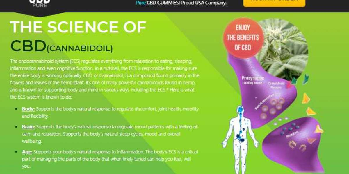 CBD Gummies Copd Shark Tank : Reviews, Ingredients, |Reduces Pain, Stress, Anxiety| Benefits & UPDATED 2021?