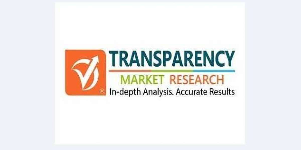 Metal Oxide Semiconductor (MOS) Capacitor Market  Revenue, Opportunity, Segment And Key Trends 2031