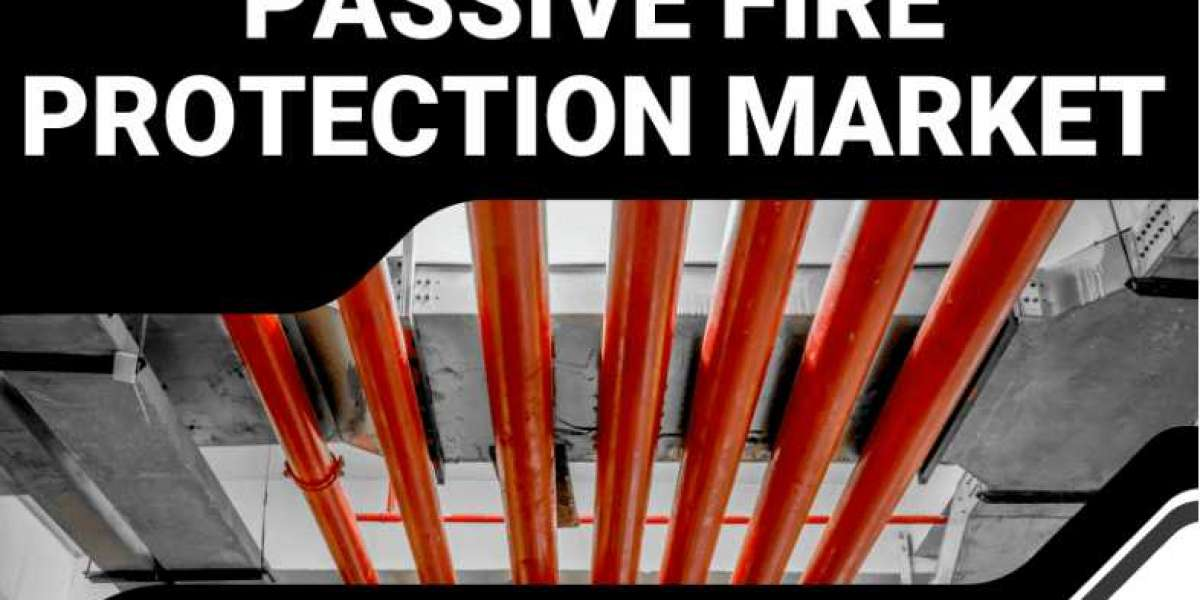 Passive Fire Protection Market Growth by North America Europe, APAC and Rest of the World